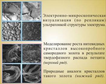 Электронно-микроскопическая визуализация и моделирование роста нитевидных кристалов высокопробного самародного золота